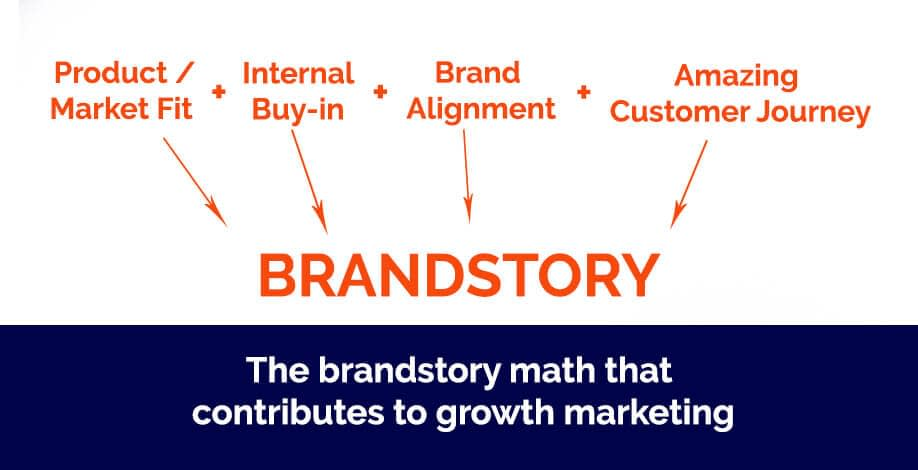 brandstory math that contributes to growth marketing