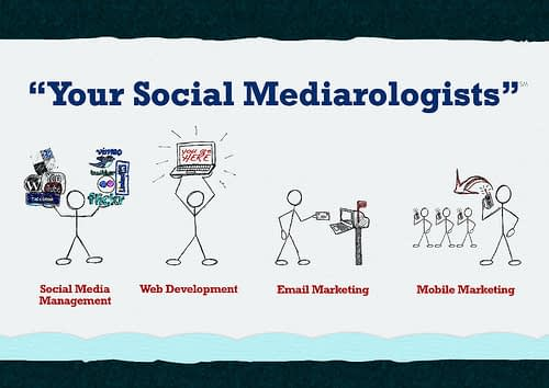 Structuring a Social Media Program for Businesses
