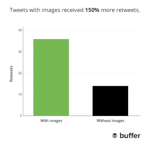 buffers images for twitter research